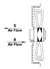 осевой вентилятор (всасывающий и нагнетающий тип)